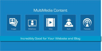 Why Multimedia Content Is So Good For Your WebSite and Blog