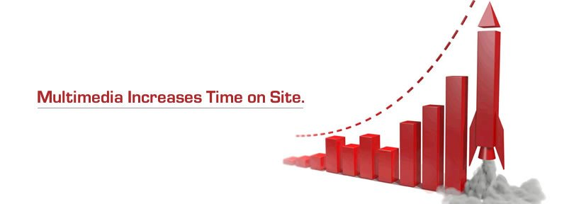 Multimedia Increases Time on Site_optimized