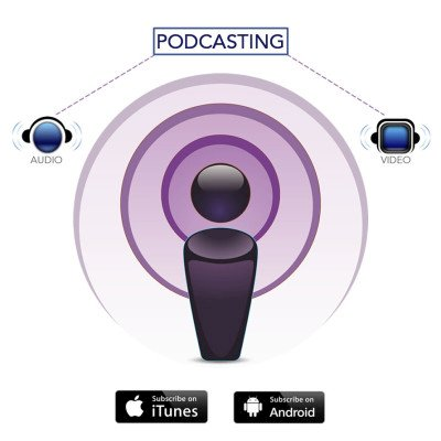 Want to Podcast? Cincopa has you Covered.