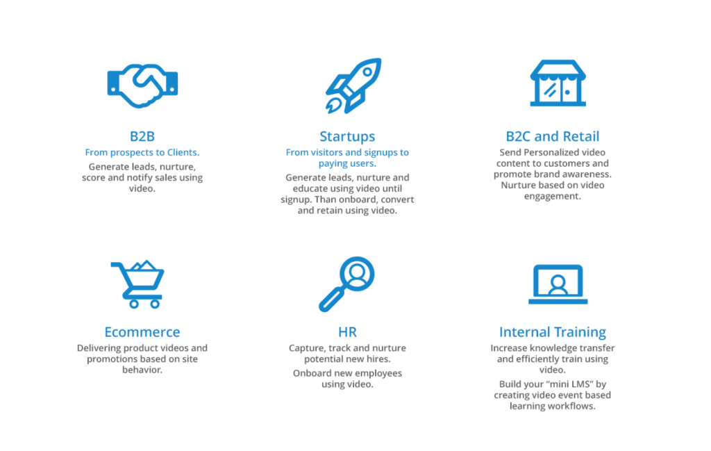 Video Marketing Automation Use Cases
