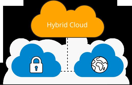 hybrid cloud solutions for enterprise