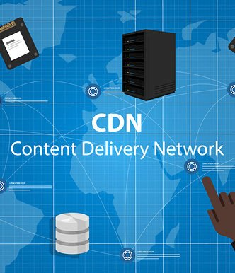 global Image CDN Illustration