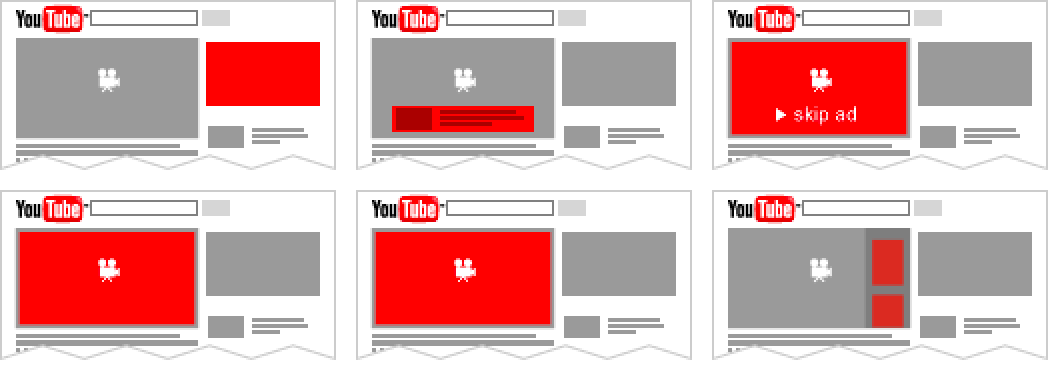 YouTube ad formats. Lots of ads.